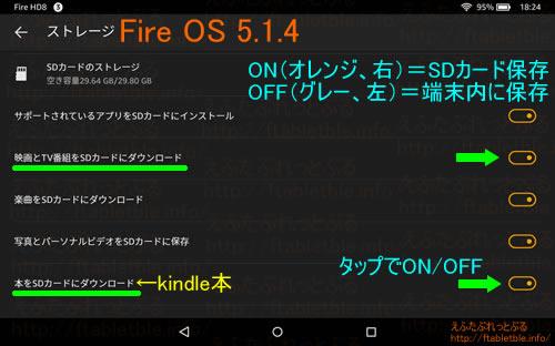 映画やkindle本をSDカードに保存する設定画面、FireHD8
