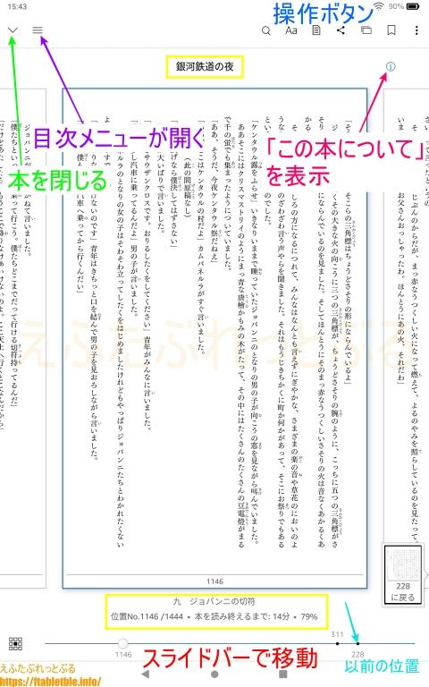 Kindle活字本・読書中のメニュー