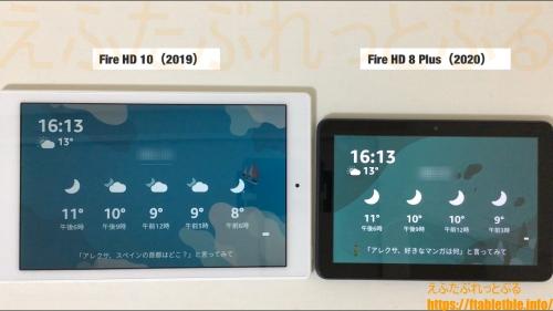 Showモード Fire HD 8 Plus(2020)【比較】Fire HD 10(2019)